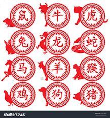 Картинки по запросу символы знаков зодиака