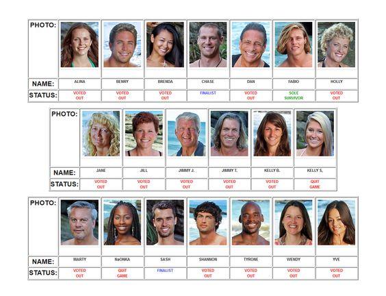 Survivor: Nicaragua (Season 21)