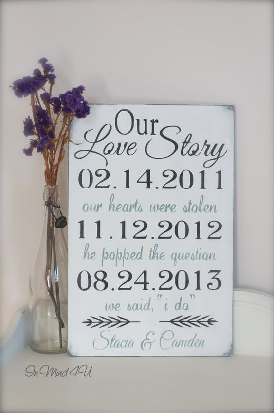 Wall Art With Wedding Date : Wedding date sign important dates custom