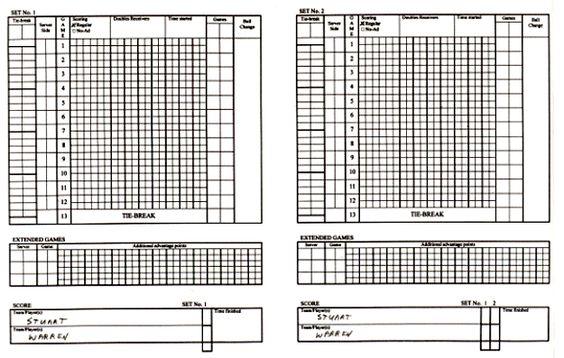 Free Tennis Score Sheet Projects to Try Pinterest Tennis - basketball score sheet template