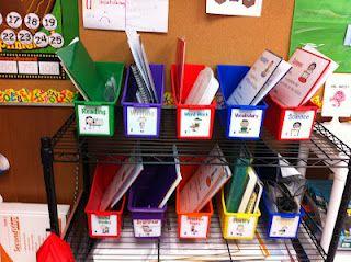 One teacher explains how she works the Treasures Reading Series. Finally!