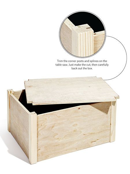 Here's how to make a box. The box is the most elemental structure—but don't take that to mean that it's simple. We asked three woodworkers to build a simple box to see how each would approach the task. Very differently, it turns out