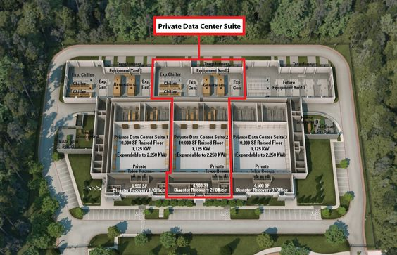 Private Data Center | The Woodlands, Texas -- Houston Market