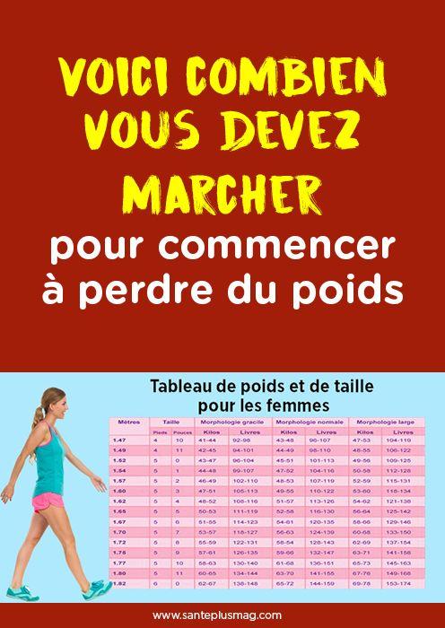 Marcher Pour Perdre Du Poids : marcher, perdre, poids, Voici, Combien, Devez, Marcher, Commencer, Perdre, Poids, Poids,, Exercices, Ventre,, Perte