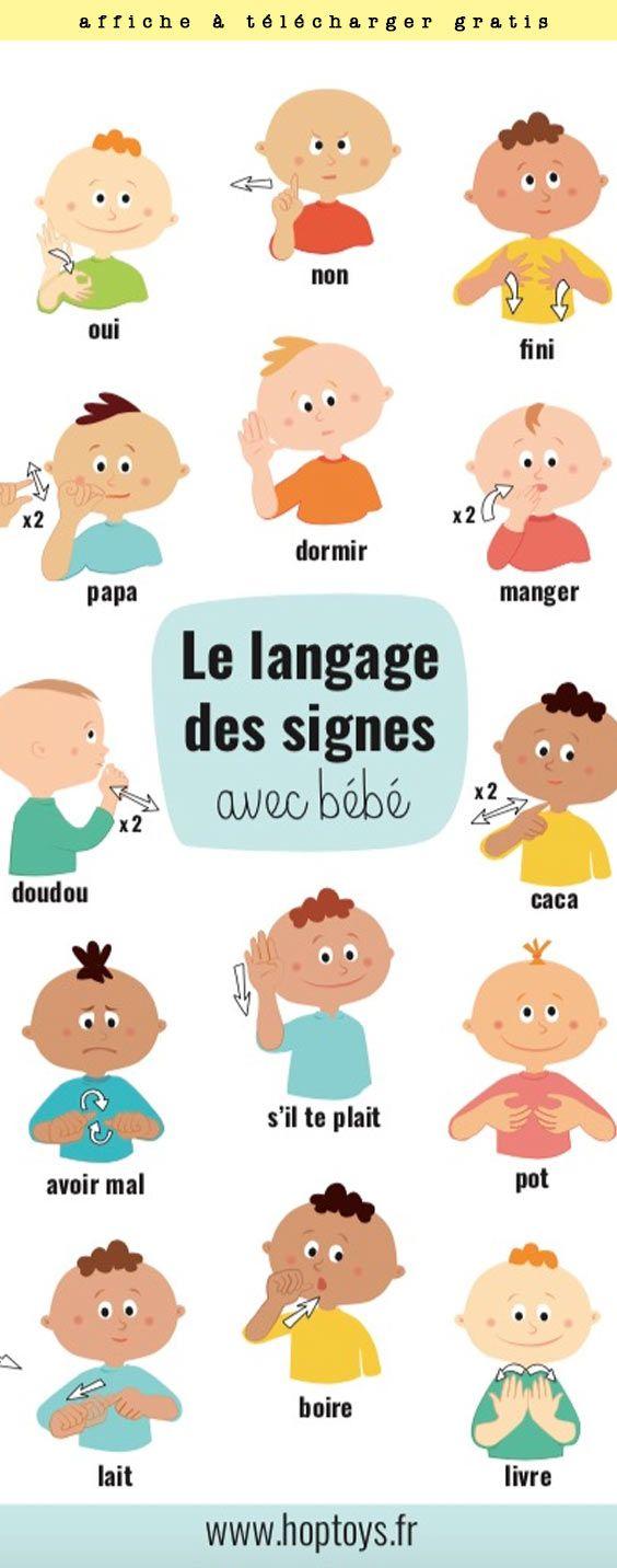 Langage Des Signes Bébé Gratuit : langage, signes, bébé, gratuit, Épinglé, Infographies, Télécharger, Gratis