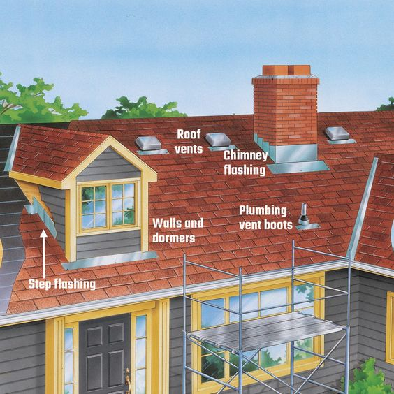How To Find and Fix Roof Leaks