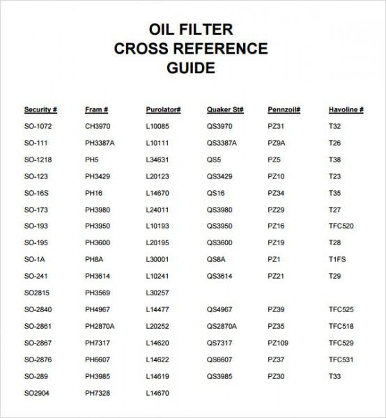 Kubota Oil Filter Cross Reference Chart Oil Filter Reference Chart Reference