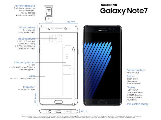 SAMSUNG Galaxy Note 7 64 GB Blau Smartphone - Media Markt