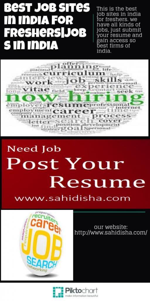 top jobs sites in india,popular job sites in india ,best job sites - best sites to post resume