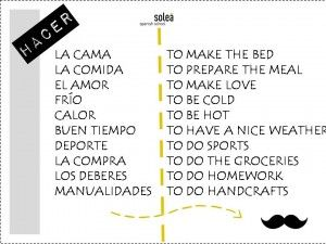 verbo hacer y sus diferentes usos en español.  Spanish verb hacer in different expressions