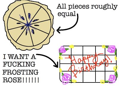 Hyperbole and a Half: Cake Versus Pie: A Scientific Approach   @Elicia Powell written all over it!!