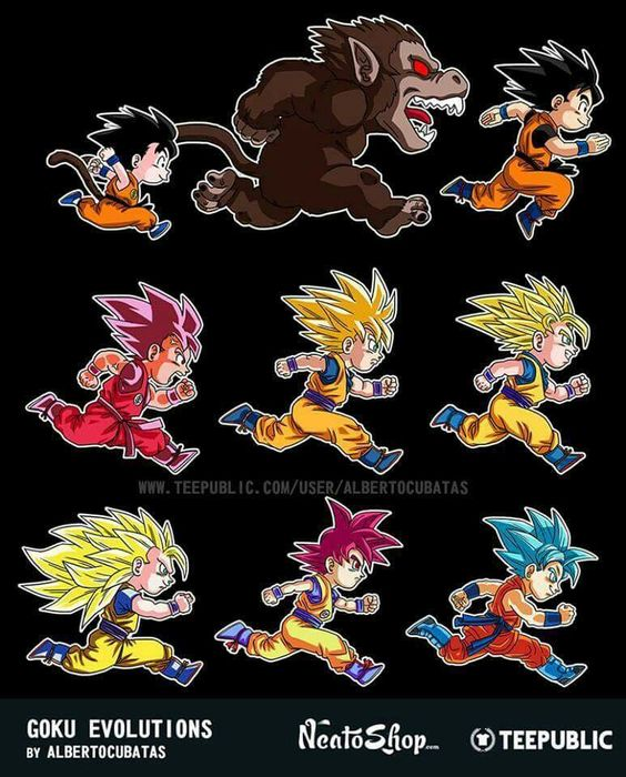 Ok all goku forms now all we need are all vegetas forms whenever i say goku or vegeta it caps - Vegeta all forms ...