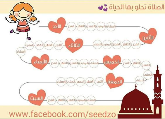 جدول لتشجيع الاطفال على الصلاة Muslim Kids Activities Islamic Kids Activities Kids Planner