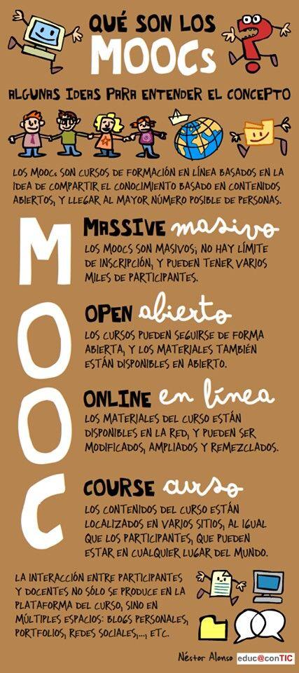 ¿Qué son los MOOC? Por @nestomatic: