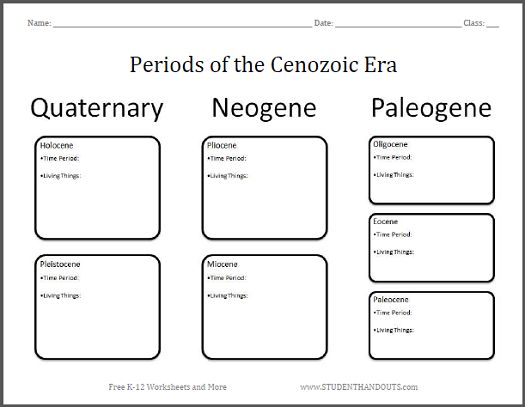 periods of the cenozoic era chart worksheet students in grades 4 and up conduct research to. Black Bedroom Furniture Sets. Home Design Ideas