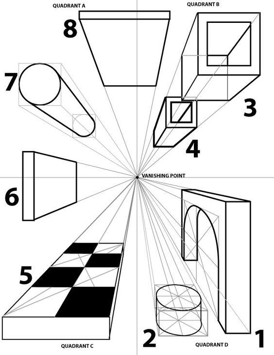 GMHSartone - 1pt Perspective Quiz