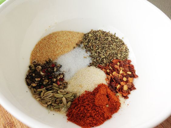 A recipe for seasoning ground turkey like ground sausage using spices already in your spice rack!
