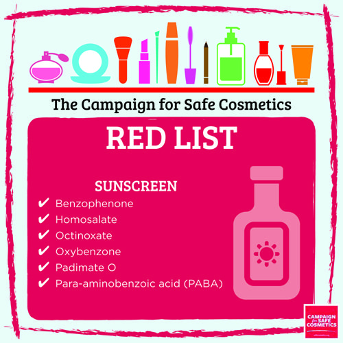 Redlist sunscreen: