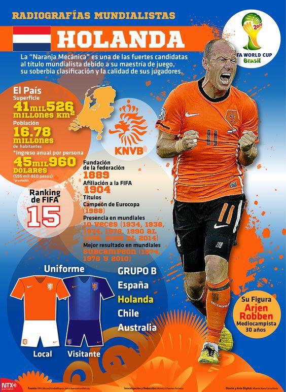 """#Holanda. La """"Naranja Mecánica"""" es una de las fuertes candidatas al título mundialista debido a su maestría de juego, su soberbia clasificación y la calidad de sus jugadores. #Infografia"""