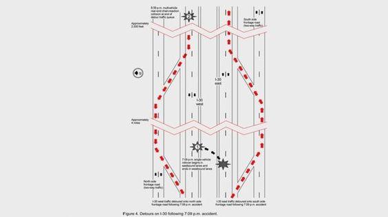 Figure 4, Detours on I-30. https://vimeo.com/91452292