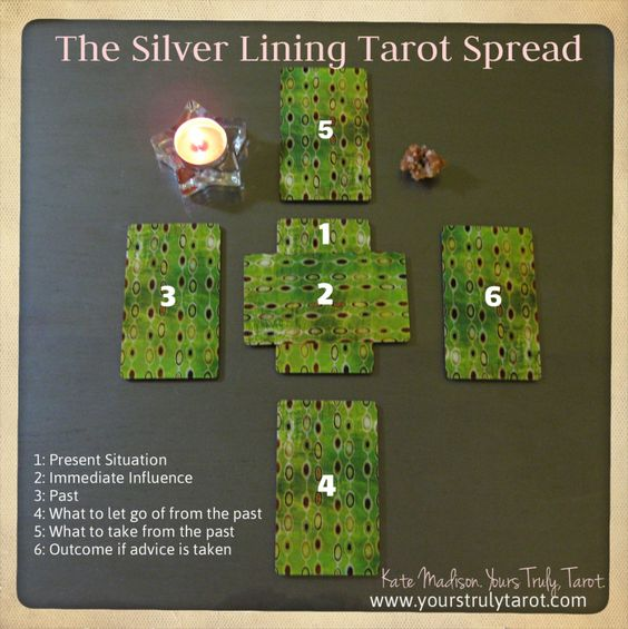 The Silver Lining Tarot Spread for love, relationship, career, and moving forward tarot card readings. One of the many tarot spreads by Kate Madison.