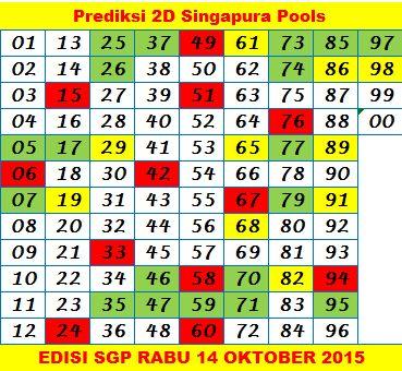 Hasil Prediksi Togel Singapura Minggu 30 April 2017