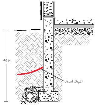 AFC Galaxy Series 3.7 Meter PR-12/4 Antenna Foundation Diagram ...