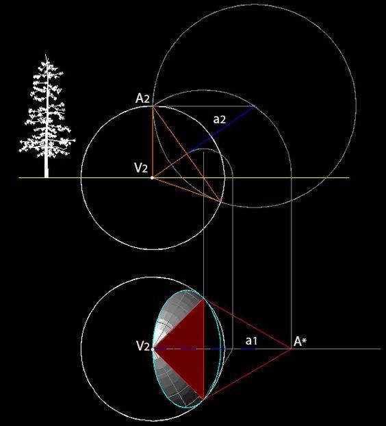 determinare l'angoloide che ha per vertice il centro della cupola può essere un primo passo per determinare la mappatura triangolare richiesta