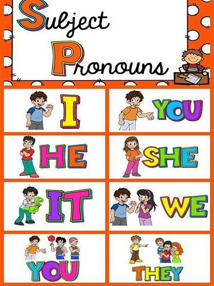 افكار لوحات مدرسية للغة الانجليزية للاطفال وسائل تعليمية بالعربي نتعلم English Lessons For Kids Grammar For Kids English Grammar For Kids