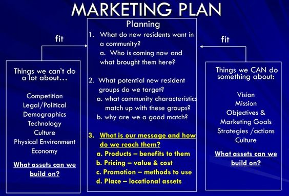 Pin by Marie W on Marketing Pinterest - marketing plan template