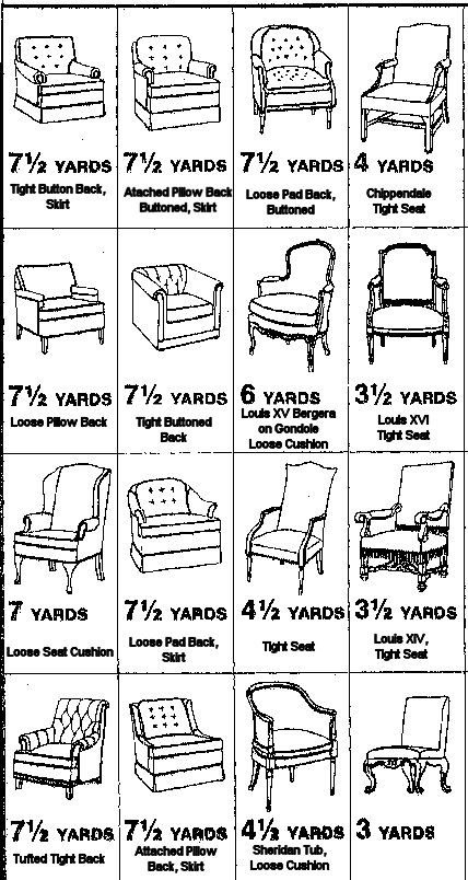 Chair upholstery yardage guidelines interior design for Chair design criteria