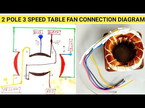 16 slot 2 pole 3 speed table fan connection diagram  3