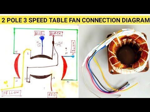 16 Slot 2 Pole 3 Speed Table Fan Connection Diagram 3 Speed Wall Fan Connection Diagram In Hindi Youtube In 2020 Table Fan Wall Fans Pole
