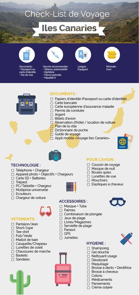 Check List Des Indispensables Pour Votre Voyage Aux Canaries