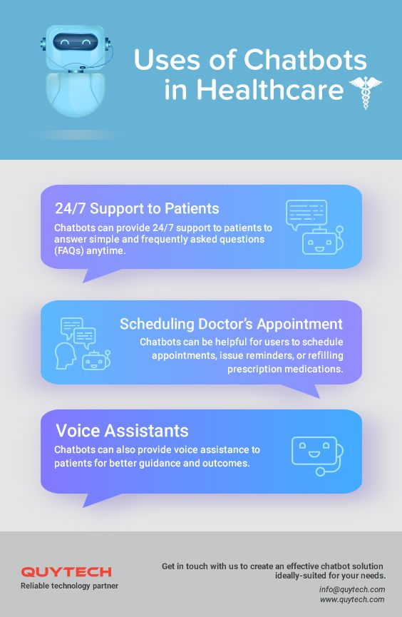 We Are Expertise In Developing Ai Powered Chatbots For Healthcare