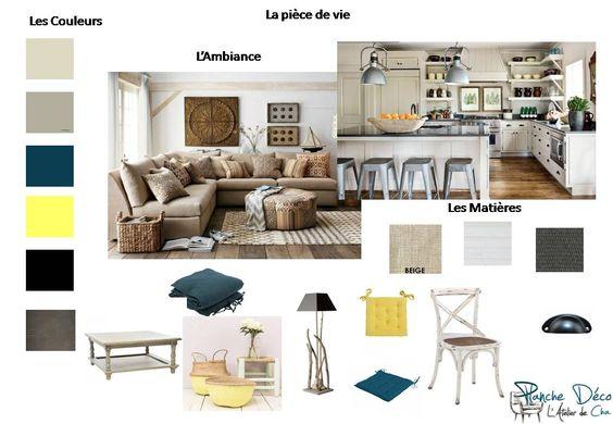 Id Es D Co Pi Ce Vivre M Lange Moderne Et Ancien