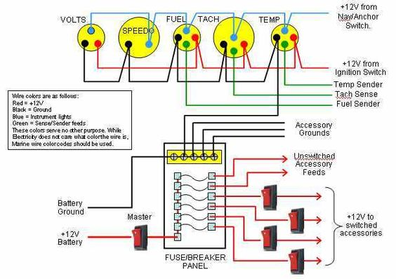 1988 Bass Tracker Tv 17 Restoration, Tracker Marine Wiring Diagrams