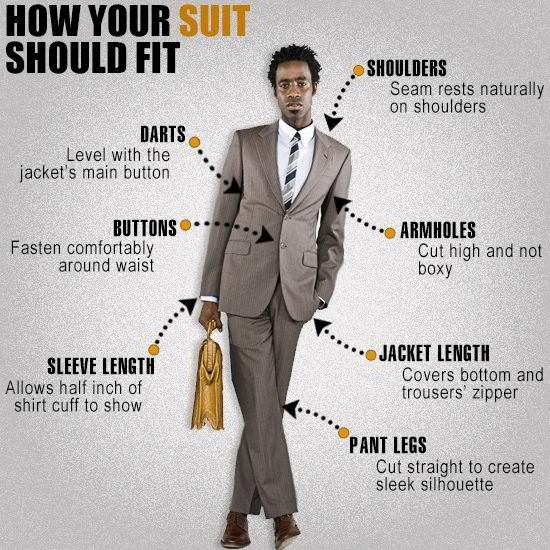 Fit men, Menswear and Men in suits on Pinterest