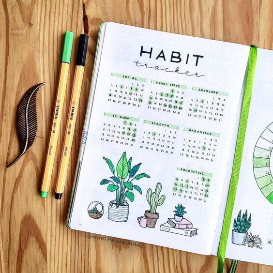 Habit Tracker: 100+ Layout Ideas for Bullet Journal - Inspiring Sunday