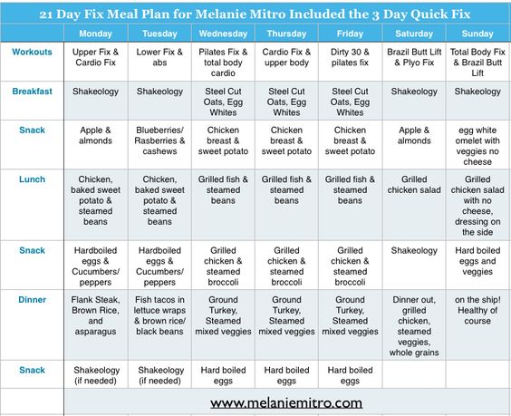 21 day fix meal plan with the  3dayquickfix easy simple