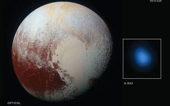 Il pianeta nano Plutone emette raggi X e metano che finisce su Caronte Due nuove ricerche sono legate in modi diversi a emissioni provenienti dal pianeta nano Plutone che includono raggi X e metano che finisce sulla sua luna Caronte. #nasa #plutone #newhorizons #caronte