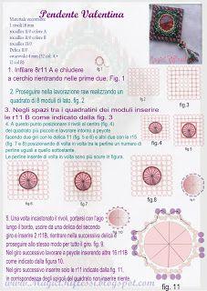 MagiciRiflessi: schemi