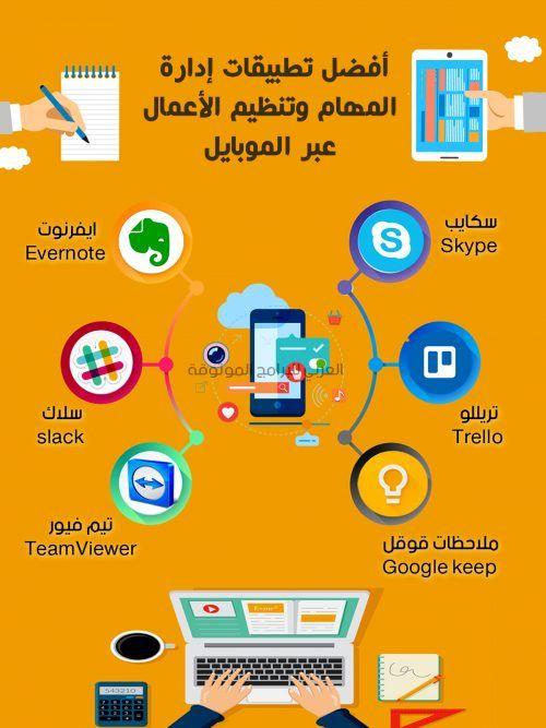 تحميل برنامج تيم فيور عربي للجوال كامل Team Viewer 13 أحدث إصدار 2018 School Motivation Programming Apps Business Notes