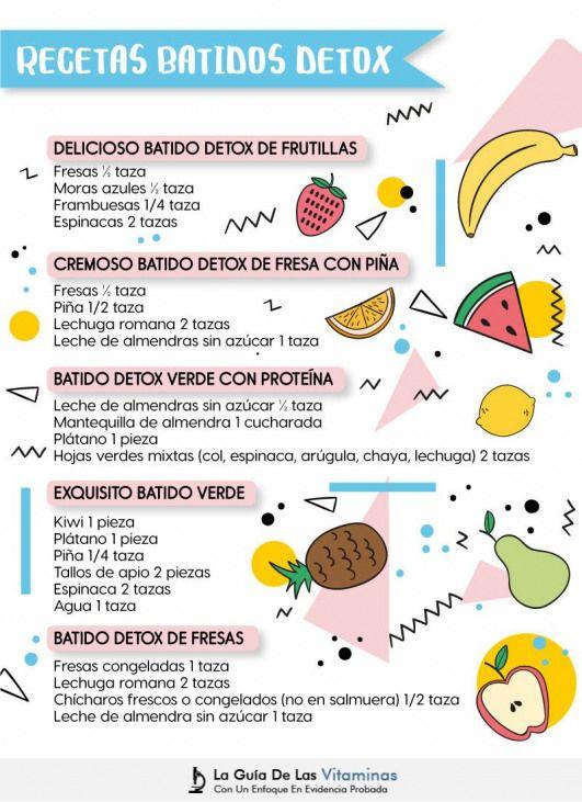 dieta detox 7 días jugos
