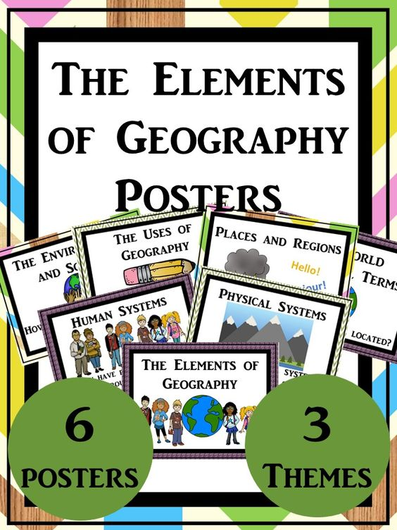 Geography Classroom Decor : The elements of geography posters student