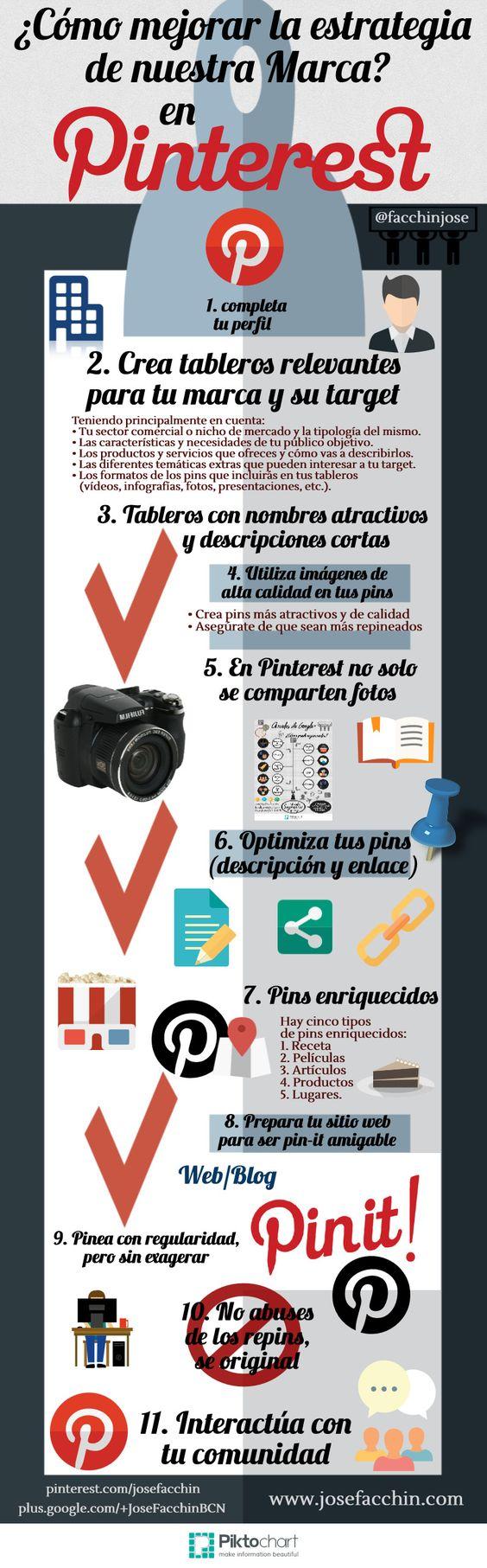 ¿Cómo mejorar la estrategia de nuestra Marca en Pinterest? Infografía en español. #CommunityManager