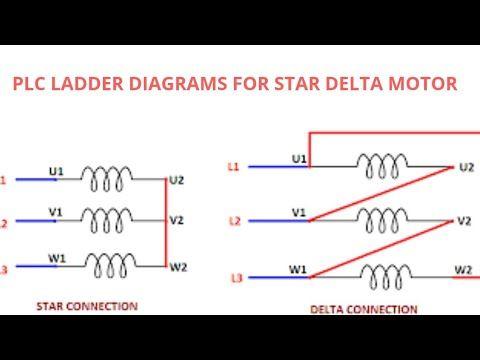 Plc Program For Star Delta Motor Starter Youtube In 2020 Ladder Logic For Stars Logic Programming
