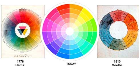 So if you absolutely have no sense of fashion the color for Color wheel examples