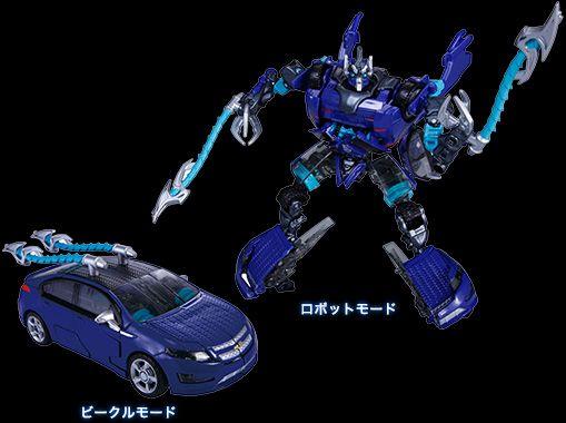 38+ Transformers jolt info