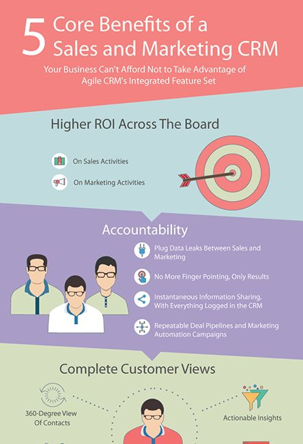 Benefits of sales and marketing CRM